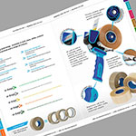 allpack® Product Catalogue